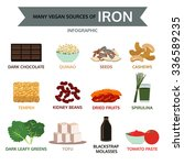 many vegan sources of iron ... | Shutterstock .eps vector #336589235