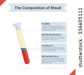 infographics of blood... | Shutterstock .eps vector #336605111