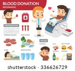 blood donation. a man donating... | Shutterstock .eps vector #336626729