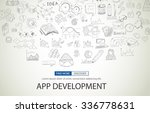 app development concept with...