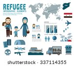 refugee.  war victims concept.... | Shutterstock .eps vector #337114355