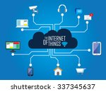 internet of things flat icons | Shutterstock .eps vector #337345637