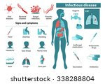 infectious disease. medical...   Shutterstock .eps vector #338288804