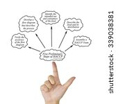 Small photo of Woman hand pointing element of five preliminary step of HACCP principle concept for used in manufacturing.