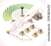 Concentrating Solar Power...