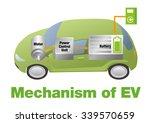 mechanism of ev electric... | Shutterstock .eps vector #339570659