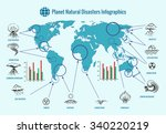 planet natural disasters...   Shutterstock .eps vector #340220219