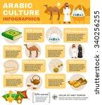 arabic culture infographics set ...   Shutterstock .eps vector #340256255