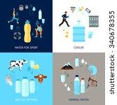 Plastic Bottle Design Concept...