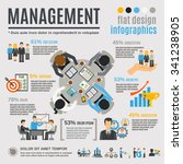 management infographics set... | Shutterstock .eps vector #341238905