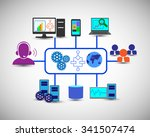 information technology and... | Shutterstock .eps vector #341507474