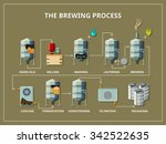 brewery process infographic... | Shutterstock .eps vector #342522635