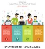 coworking  creative team... | Shutterstock .eps vector #343622381