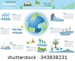 ecology infographic elements... | Shutterstock .eps vector #343838231