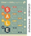 sale infographic timeline. web... | Shutterstock .eps vector #343841615