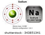 symbol and electron diagram for ... | Shutterstock .eps vector #343851341