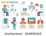 illustration of online medical... | Shutterstock .eps vector #344809265