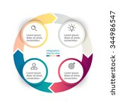 circular infographics step by... | Shutterstock .eps vector #344986547
