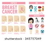 breast cancer infographic... | Shutterstock .eps vector #345757049