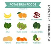 potassium foods  food info... | Shutterstock .eps vector #346276805