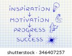 steps to accomplish your goals  ... | Shutterstock . vector #346407257