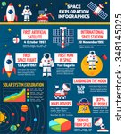 space exploration timeline... | Shutterstock .eps vector #348145025