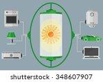solar energy in households   Shutterstock .eps vector #348607907