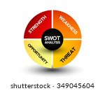 swot analysis business strategy ... | Shutterstock . vector #349045604