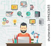 man programmer is working... | Shutterstock .eps vector #349633655