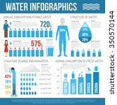 water infographics set with... | Shutterstock .eps vector #350570144