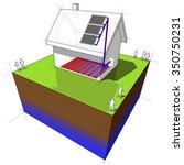 diagram of a detached house