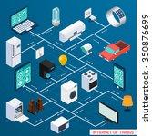 iot internet of things... | Shutterstock .eps vector #350876699