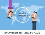 flat design vector concept of...   Shutterstock .eps vector #351597131