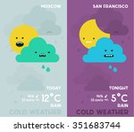 weather conceptual banners for...