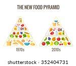 healthy diet infographic... | Shutterstock . vector #352404731
