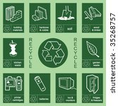 Individually Layered Recycling...