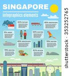singapore cultural information...   Shutterstock .eps vector #353252765