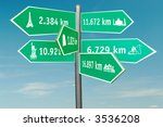 Roadsign indicating six world famous buildings with distances in kilometers over blue sky - stock photo