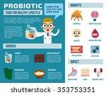 Probiotic Food. Eating Healthy...