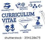curriculum vitae concept. chart ... | Shutterstock .eps vector #354128675