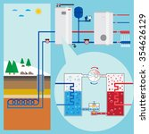 Geothermal Energy Cycle