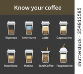 vector coffee drinks recipes....   Shutterstock .eps vector #354812585