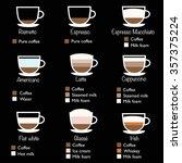 types of coffee vector...   Shutterstock .eps vector #357375224