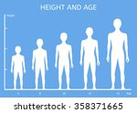 height and age boys | Shutterstock .eps vector #358371665