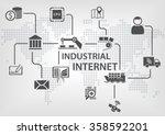 industrial internet  iot ... | Shutterstock .eps vector #358592201