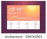 sunny weather widget. ui...
