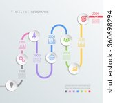 road timeline infographic... | Shutterstock .eps vector #360698294