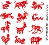 12 Chinese Year Horoscope...
