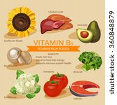 vitamins and minerals foods... | Shutterstock .eps vector #360848879