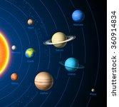 solar system planets. vector. | Shutterstock .eps vector #360914834